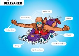 The Bellyaker